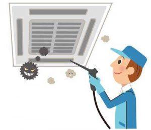Sanificazione aria condizionata
